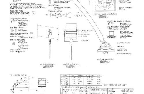 Details, arch and cable sizing.