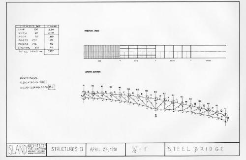 Steel bridge diagrams.