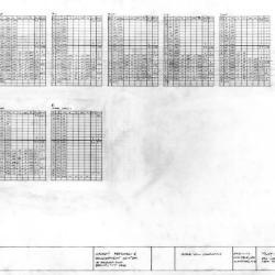 Shear wall calculations.