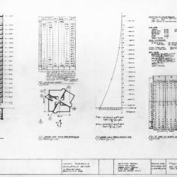 South wall section and load charts.