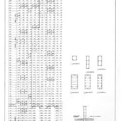 Column schedule and details.