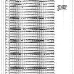 Column schedule.